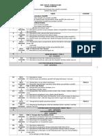 Ringkasan RPT Sains Tingkatan 4 2015