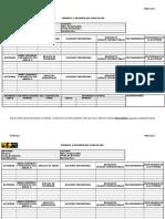 Formatos Para El Analisis de Riesgos Del Contrato y Elaboracion Del Plan de H (1) (1)