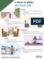 PDF Food