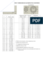 Seleccion de Chavetas y Dimensionamiento de Chaveteros