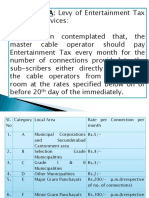 ANDHRA PRADESH CABLE ACT LATEST