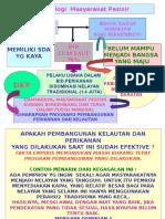 Sosiologi  Masyarakat Pesisir.ppt
