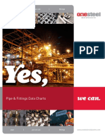 Pipe and Fittings Data Charts