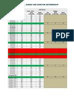Jadwal Jaga Interentsip Igd (Internal) Fix