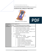01. DT Conceptos Básicos Del Derecho Tributario