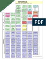 UFMG - Estrutura Curricular Do Curso de Graduação Em Ciência Da Computação