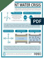 Flint Water Crisis chemistry