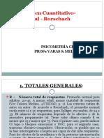 Resumen cuantitativo Rorschach UV