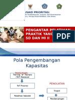 Penganatar Untuk Pembukaan Pelatihan Sekolah