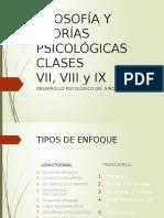 Filosofia y Teorias Psicologicas Clase Vii Viii y Ix