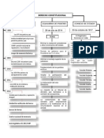 Mapa Conceptual pdf.pdf