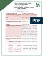 cuadro comparativo  comp linguistica y comunicativa