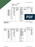 Silabus RPL 05 Membuat Paket Software Aplikasi Berbasis Desktop