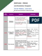 26-01-16 Ofertes de Treball Promoció Economica i Ocupació