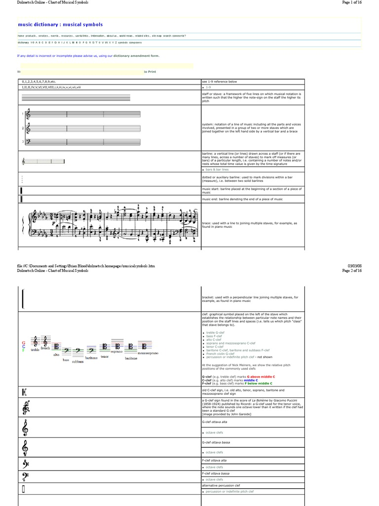 Dictionary Of Musical Terms And Symbols Image Collections Meaning