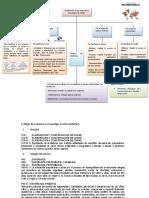 Clasificacion de Empresas Mapa 3