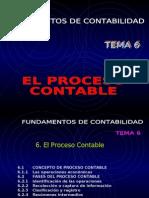 proceso contable