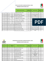 Cronograma Capacitación Potosí