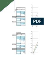 flow coefficient generator