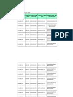 Relacion de Proyectos Regulares 2012