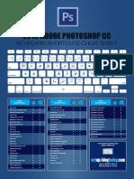 Photoshop a4 Keyboard Shortcuts Print PDF