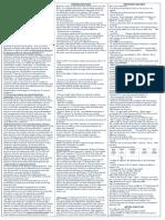 Corporate Finance Cheatsheet