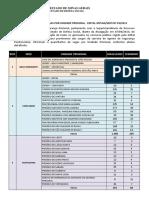 distribuicaodevagasporunidade-140809070936-phpapp02.pdf