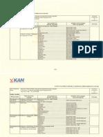 Daftar SNI Btklpp Yogyakarta