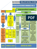 Protocolo de Actuación Simulacro
