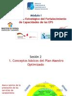 2S Conceptos Básicos Del PMO y La Contribucion Del PFC