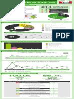 Infografia-Reporte-de-Conflictos-139-1.pdf