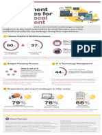 routefiftyinfographicdec2015v31-160127203105