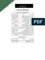 Books Farist 2008 PDF