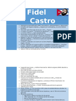 Cuadro Fidel Castro