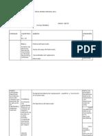 Plan de Estudios de Educación Física Primer Periodo 2015