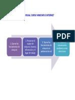 Guia Visual curso en linea