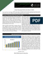 California Real Estate Market Snapshot Prices
