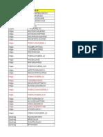 ZTE 3G RAN Parameter Baseline V1!4!20131206