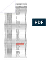 Point Schedule AHU 4