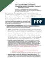 Minimum Requirements for Establishment of Pharmacy Institutions