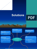 2. Mind Map- Solution