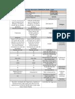Matriz de Riesgos Empresa Issal Ltda