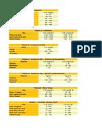 tabella analisi
