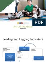 MPS Academic Progress Report