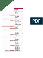 AXO 3 Mapa de Procesos SSO_16_03