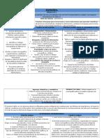 Planeaciones 3 y 4 Ciclo Escolar 2015-2016 Bloque II 123