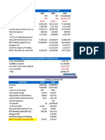 Excel Spreadsheet for Mergers and Acquisitions Valuation