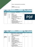Manual Intuitext Planificare Calendaristica Clr Clasa II