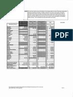 Michigan athletic financials 2014-15