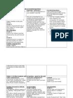 practicum unit plan